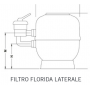 Astralpool Florida High performance 8 m ^ 3 / h sand filter 1